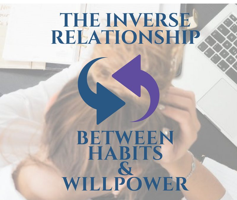 The Inverse Relationship Between Habits and Willpower